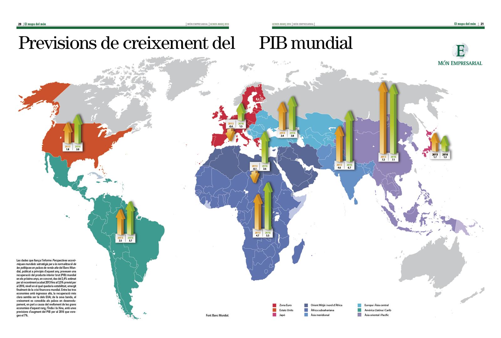 Previsions de creixement del PIB mundial