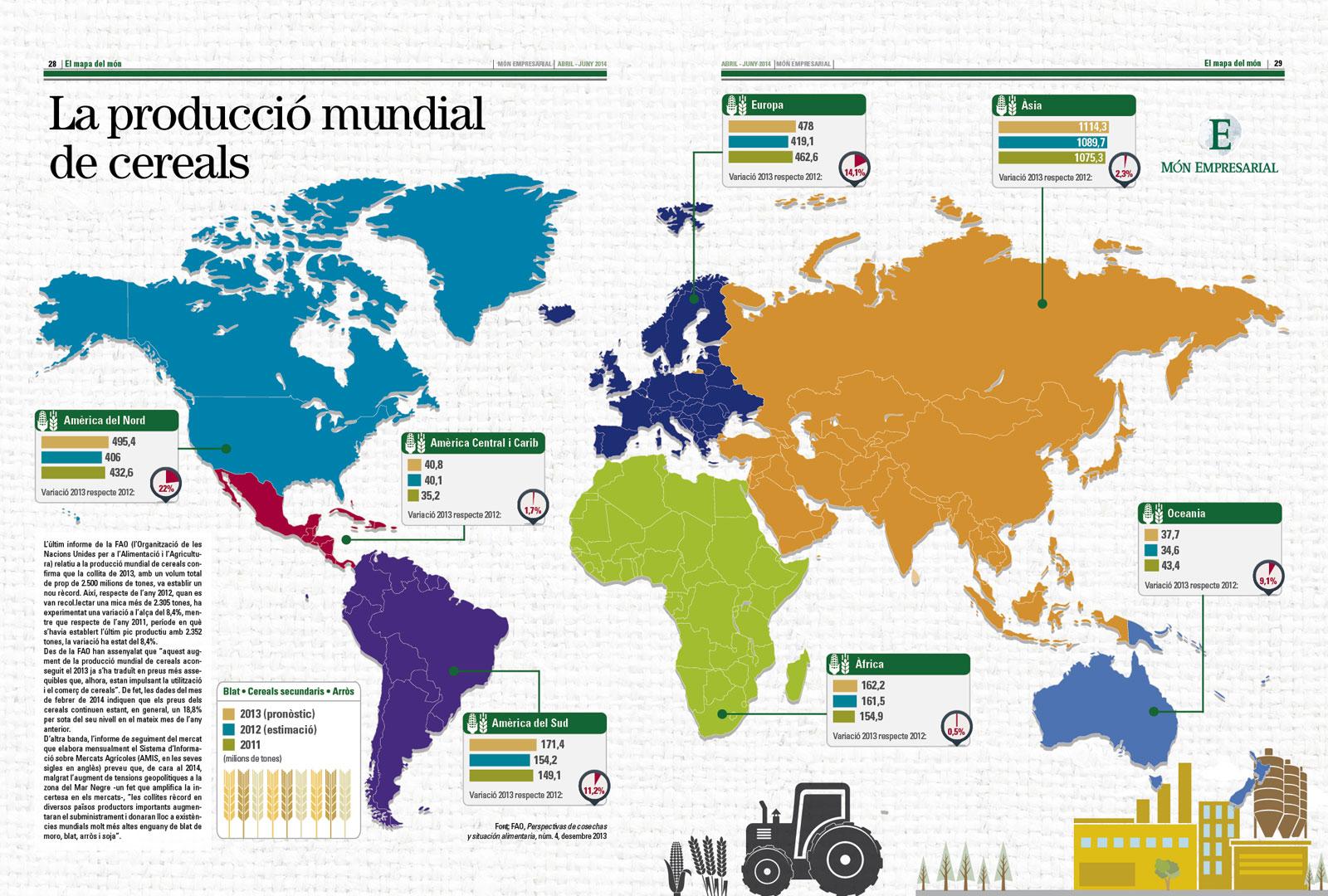 La producció mundial de cereals