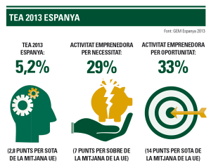 monempresarial-154-TEA-2013-Espanya