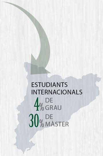 Estudiants internacionals a Catalunya