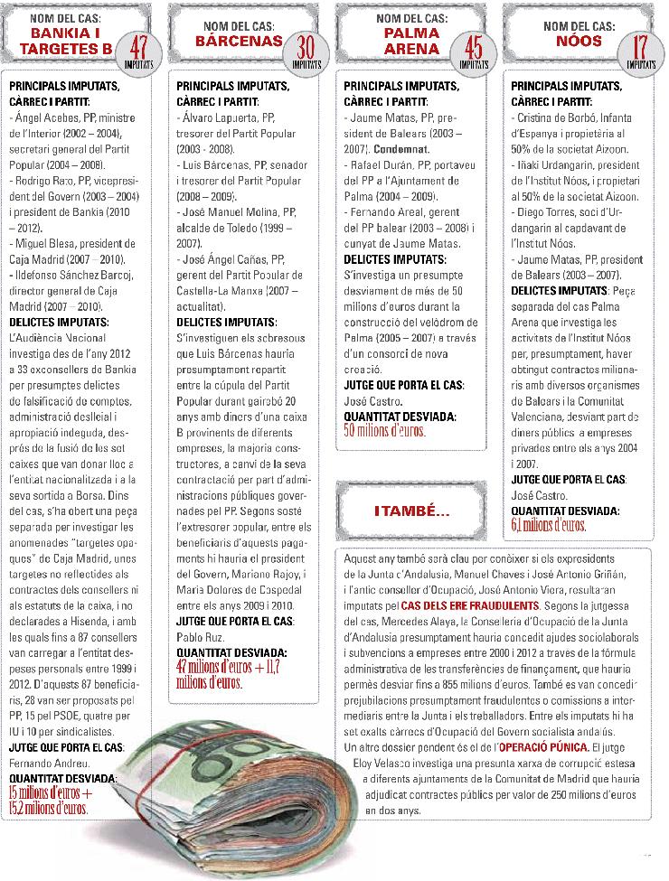 monempresarial-001_corrupcio-B