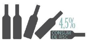 mon-empresarial-002-consum-alcohol-risc-catalans