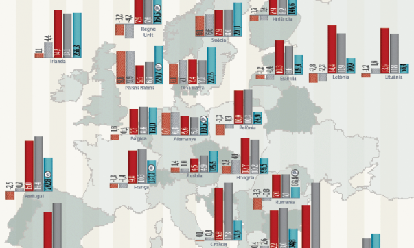 Mapa del món. Riscos dels països de la UE
