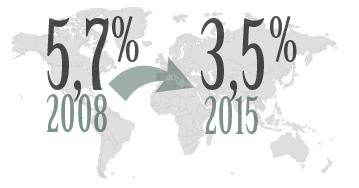 mon-empresarial-003-creixement-economia-mundial