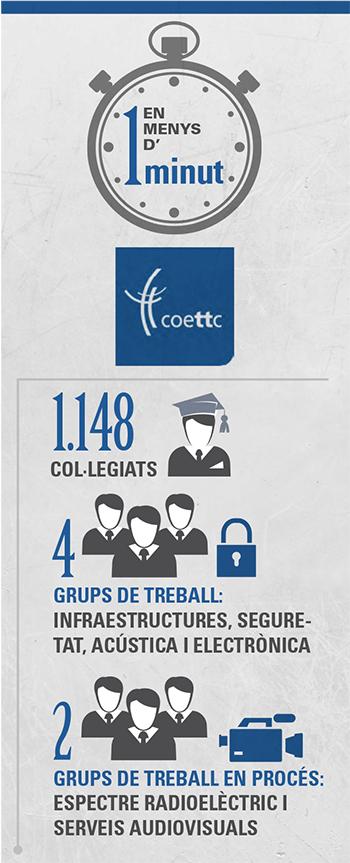 COETTC: Col·legi Enginyers Tècnica i Pèrits de Telecomunicacions de Catalunya