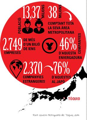 mon-empresarial-003-dades-toquio