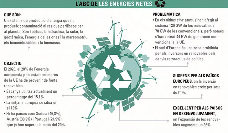 mon-empresarial-003-energies-netes