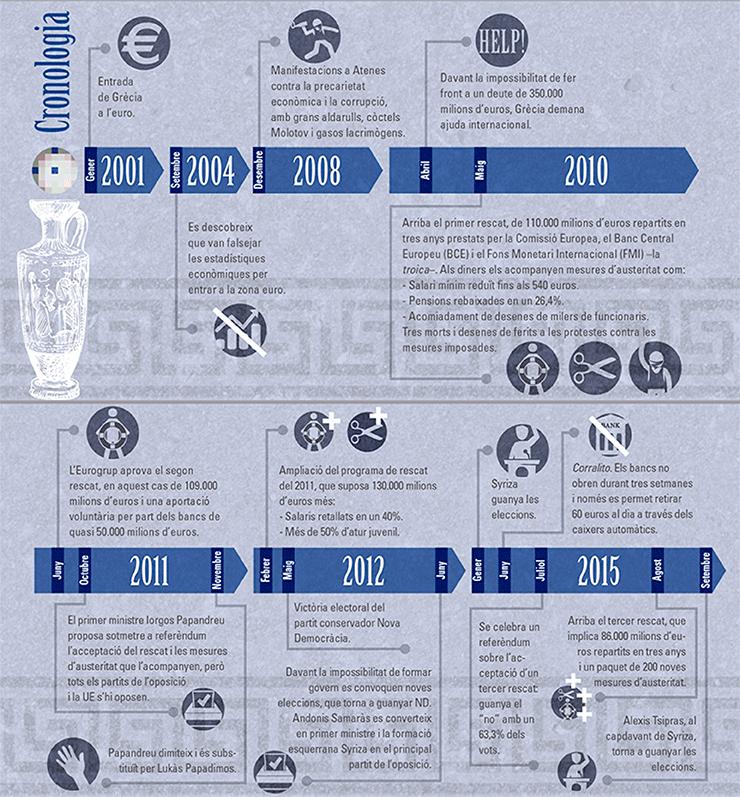 mon-empresarial-004-cronologia-grecia