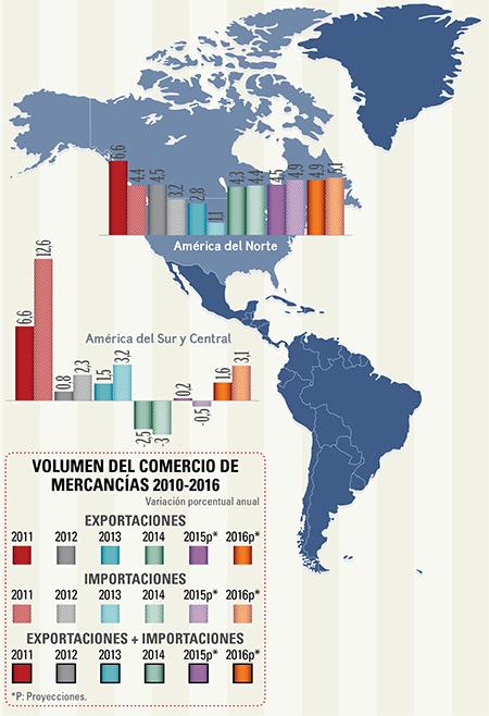 mon-empresarial-004-mapa-america-castellano