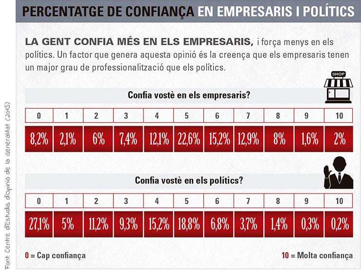mon-empresarial-004-percentatge-confianca