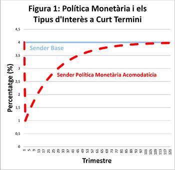 mon-empresarial-004-politica-monetaria