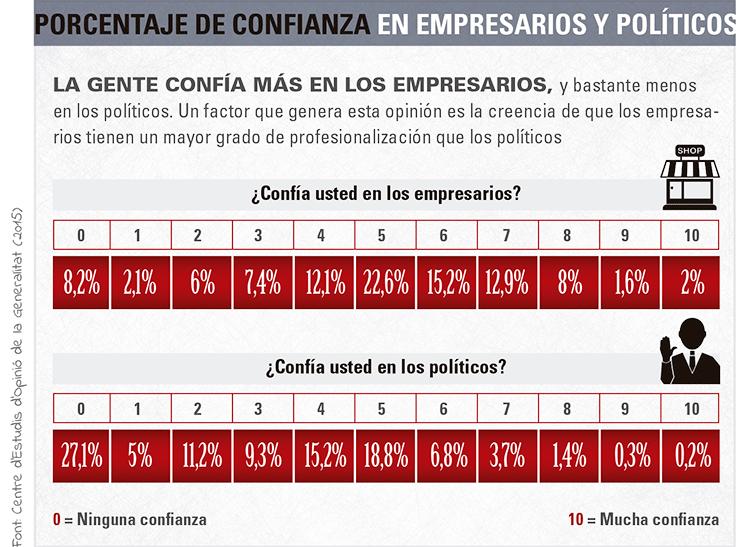 mon-empresarial-004-porcentaje-confianza