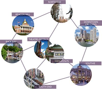 mon-empresarial-005-districtes-boston
