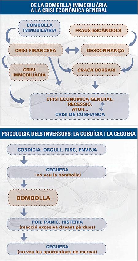 mon-empresarial-005-crisi-lehman-brothers