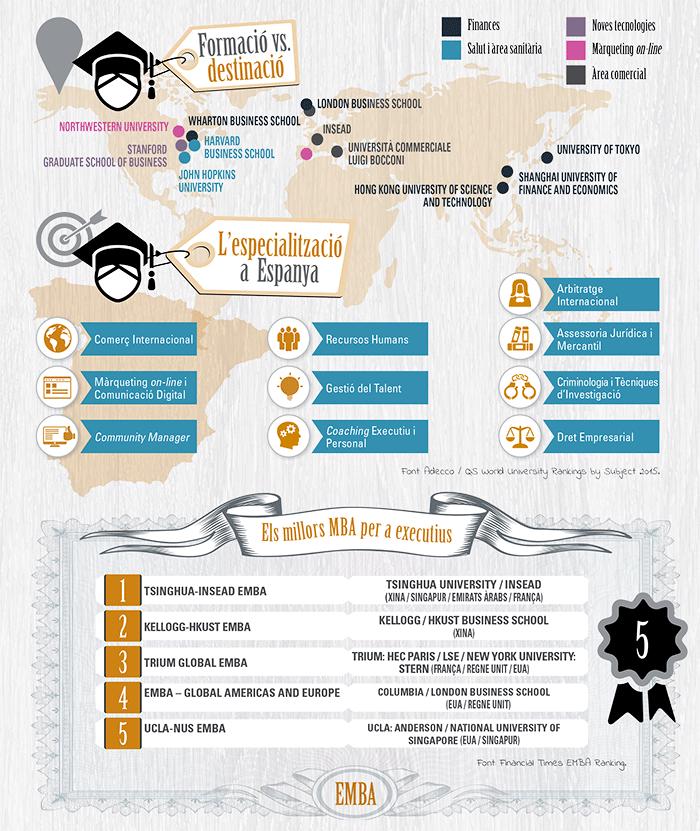 mon-empresarial-005-infografia-formacio