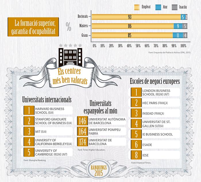 mon-empresarial-005-infografia-universitats