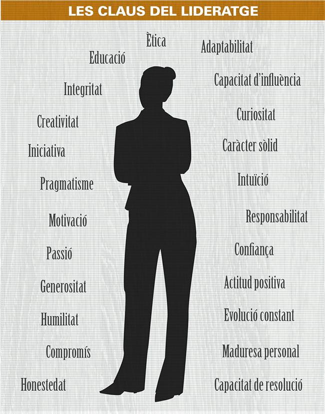 mon-empresarial-005-claus-lideratge