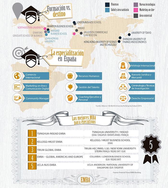 mon-empresarial-005-infografia-universidades
