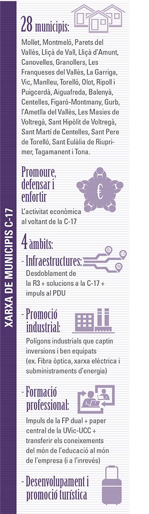 mon-empresarial-006-municipis-c-17
