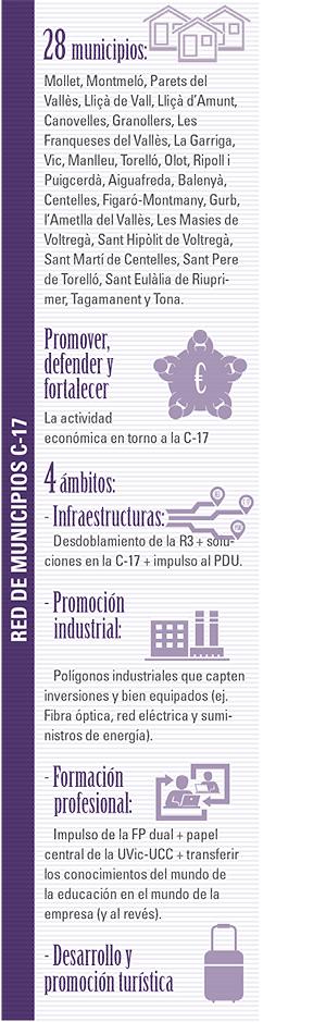 mon-empresarial-006-red-municipios-c-17