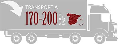 mon-empresarial-006-transport-schengen