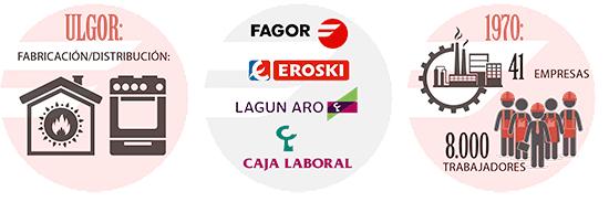mon-empresaria-006-fagor-ficha