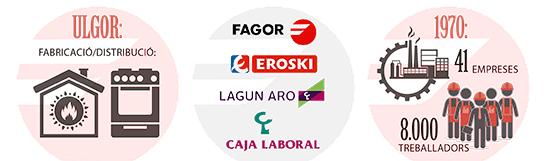 mon-empresarial-006-fagor
