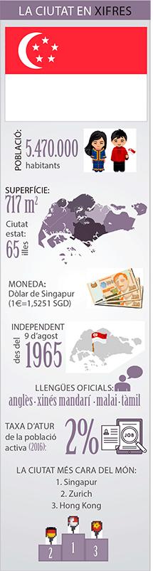 mon-empresarial-006-fitxa-singapur