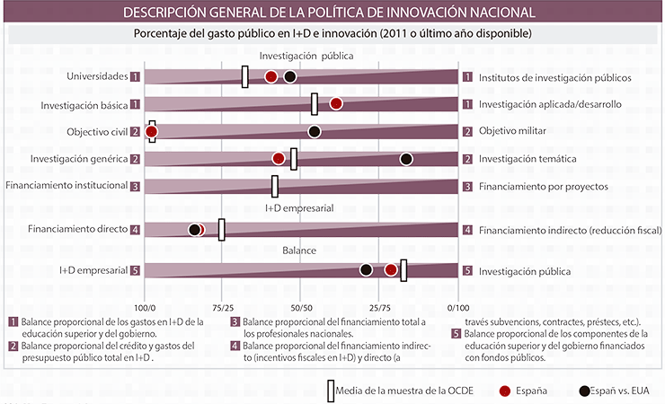 mon-empresarial-006-politica-innovacion-nacional